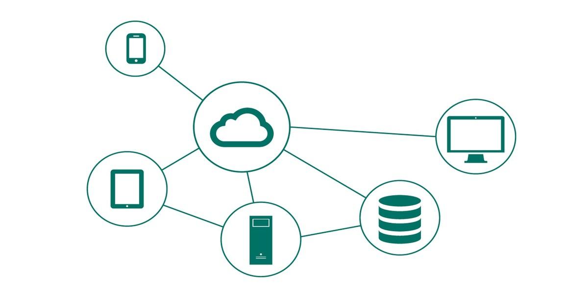 Cloudarchivering